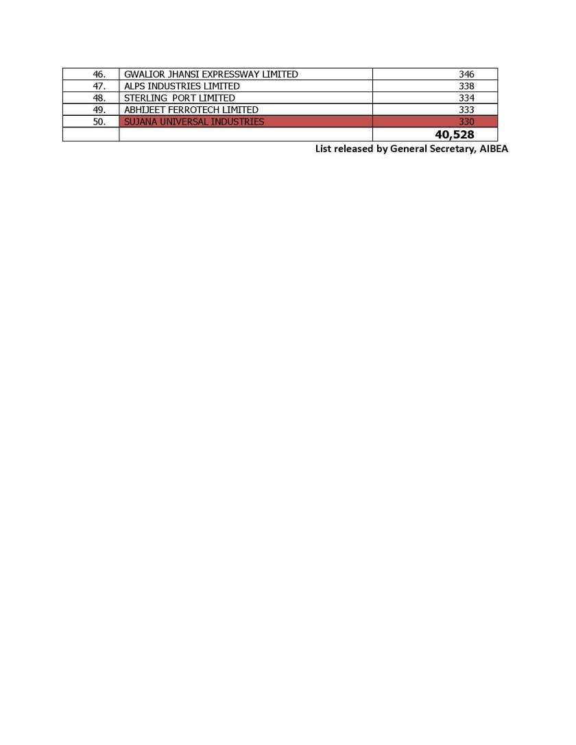 Bank NPAs_List_Jan062014_Page_2